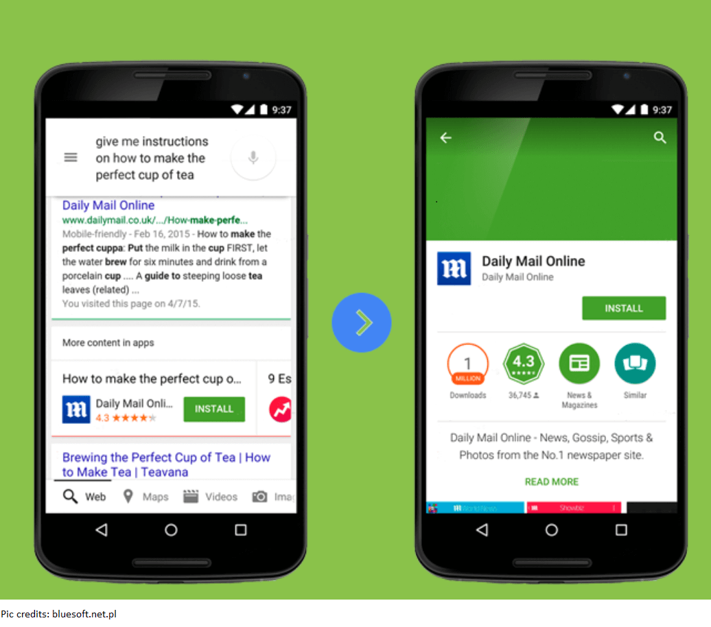 App Indexing and Deep Linking - lifelines of a successful Mobile